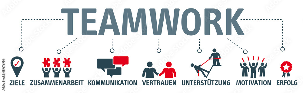 Fototapeta Banner Teamwork Konzept - Schlagworte und Piktogramme