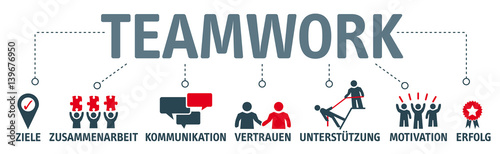 Photo Banner Teamwork Konzept - Schlagworte und Piktogramme