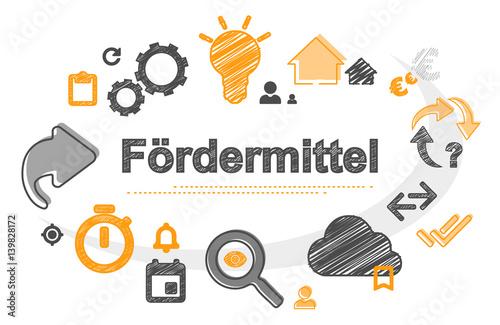 Fotografía  Fördermittel | Scribble Concept