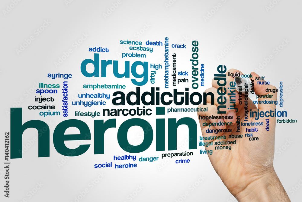 Photo & Art Print Heroin word cloud | EuroPosters