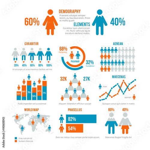 Photo  Business statistics graph, demographics population chart, people modern infograp