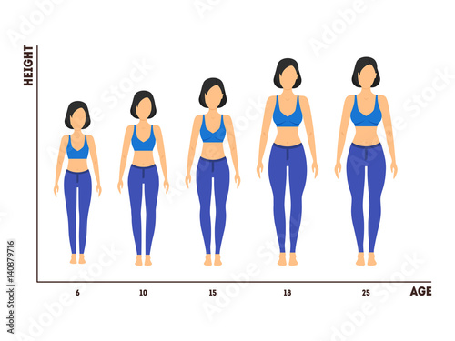 Fotografía  Height and Age Measurement of Growth from Girl to Woman. Vector
