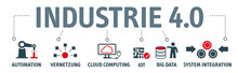 Banner Industrie 4.0 Mit Piktogrammen