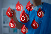 Blood Drops With Blood Types, ...