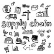 Hand draw supply chain business doodles icon set for global transportation import,export and logistic business concept.