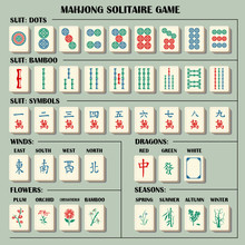 Complete Mahjong Set With Explanations Symbols. Vector Fully Editable.