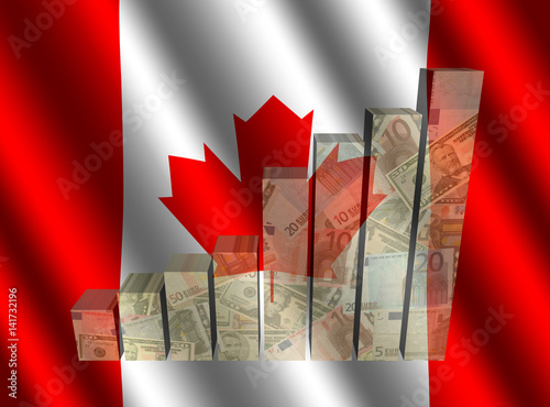 Spoed Foto op Canvas Canada Currency graph on rippled Canadian flag illustration