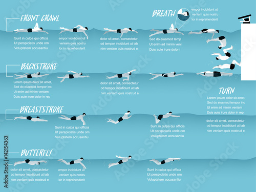 Photo illustration vector info graphic of swimming strokes style, swimming strokes inf
