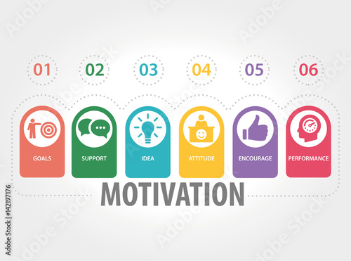 MOTIVATION CONCEPT Wallpaper Mural