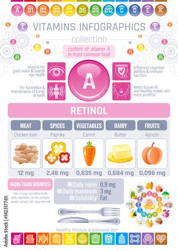 Retinol Vitamin A food icons  Healthy eating flat icon set