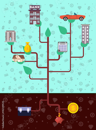 Poster de jardin Route Investment in yourself vector illustration. Design concept for smart investment, finance and banking, career growth, securities and real estate, strategic management, financial analysis and planning