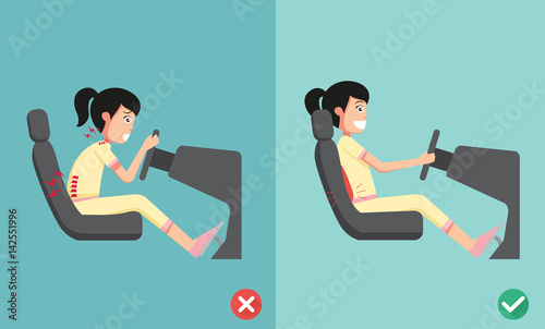 Fotomural  Best and worst positions for driving a car, illustration