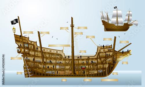 Fotografija  piratenschiff querschnitt