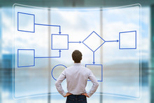 Business Process Management And Automation Concept With Workflow Flowchart, Businessman
