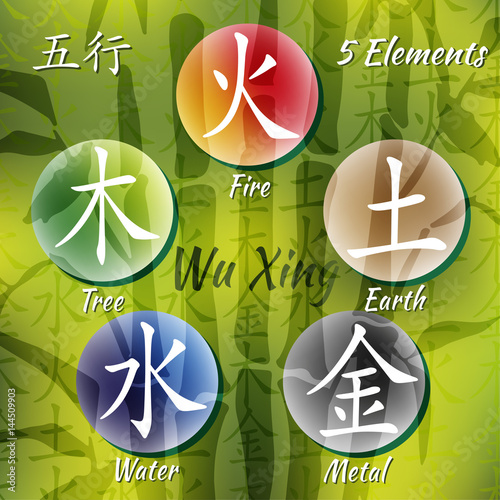 Five Feng Shui Elements Set Chinese Wu Xing Symbols Translation
