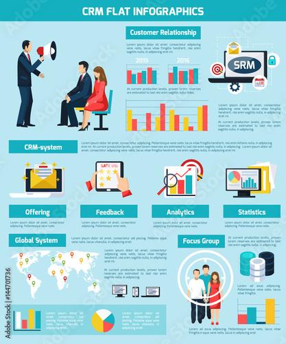 Photo  Customer Relatioship Infographic Set