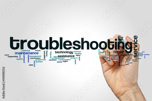 Fotomural Troubleshooting word cloud