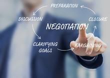 Concept About Negotiation Proc...