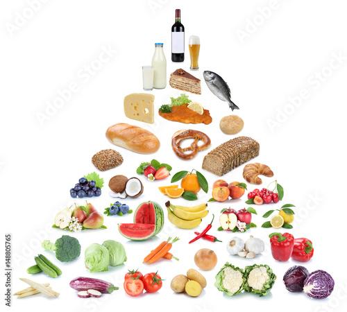 Keuken foto achterwand Kruidenierswinkel Gesunde Ernährung Ernährungspyramide Essen Obst und Gemüse Früchte Freisteller