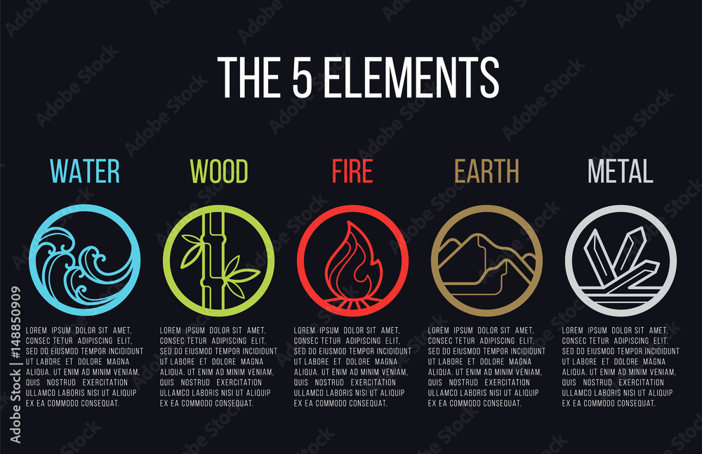 Fototapety, obrazy: 5 elements of nature circle line icon sign. Water, Wood, Fire, Earth, Metal. on dark background.