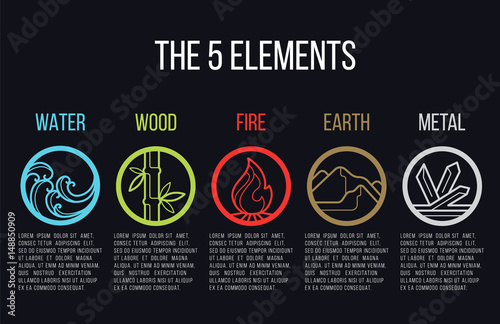 Fotografiet  5 elements of nature circle line icon sign