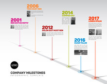 Infographic Timeline Template ...