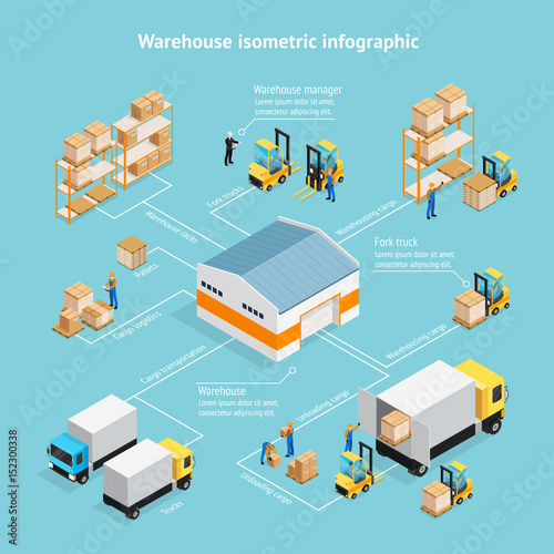 Warehouse Isometric Infographics Canvas Print