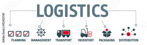 Fotografiet Banner logistics concept english keywords