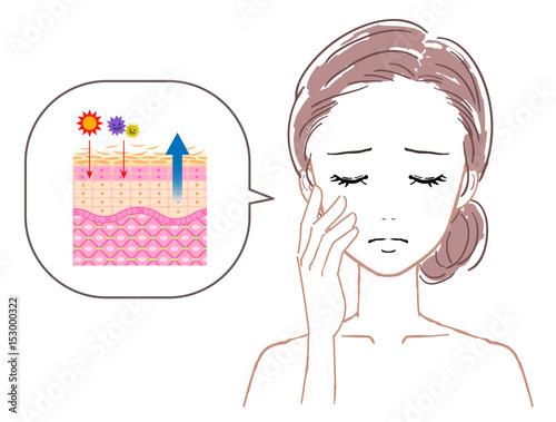 Fotografie, Obraz  女性の顔 乾燥肌