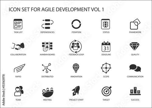 Agile software development vector icon set Canvas Print