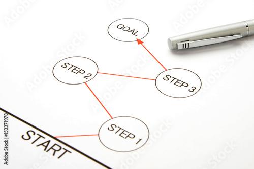 Obraz Business concepts, start to goal - fototapety do salonu