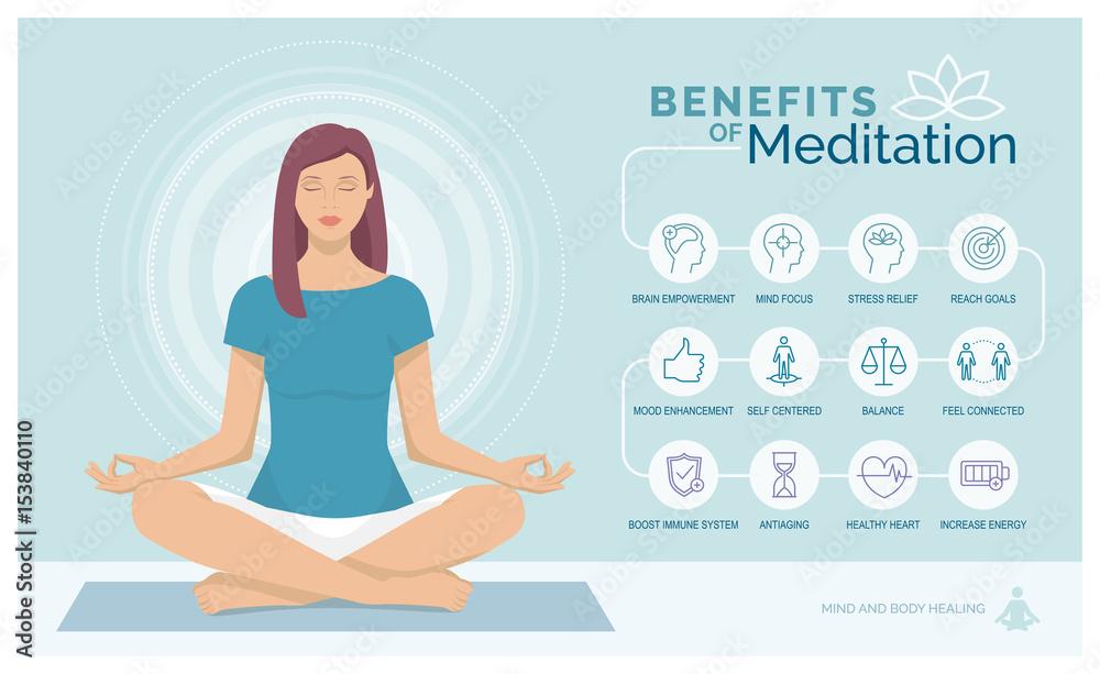 Fototapety, obrazy: Meditation health benefits infographic
