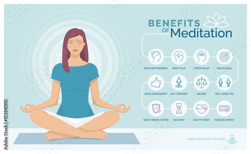 Photo  Meditation health benefits infographic