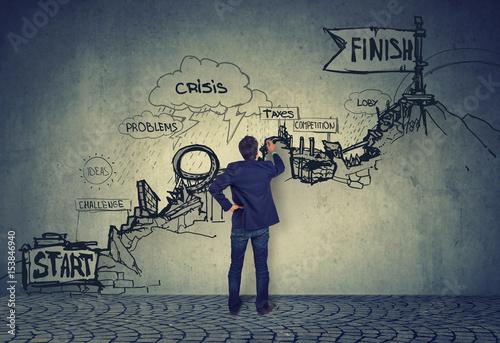 Fotografia  Business career challenges