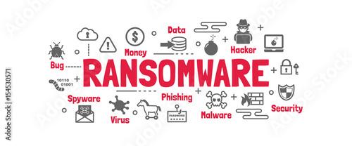 Fotografie, Obraz  ransomware vector banner