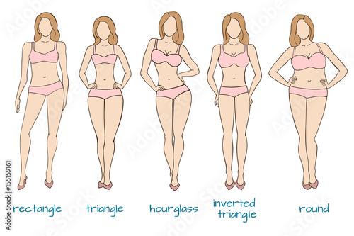 Fotografía  Female body figures, woman shapes, five types