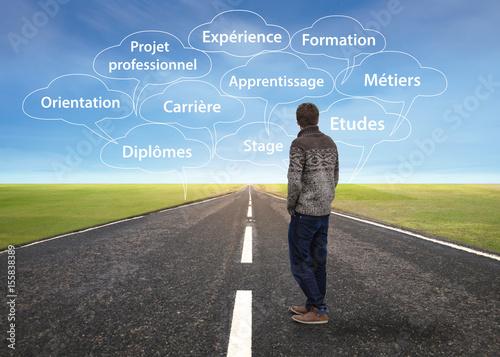 Route-Jeune homme-nuage de mots-métiers