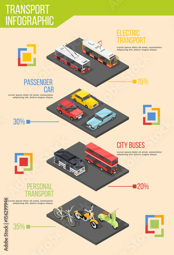 Urban Transportation Infographic Poster Canvas Print