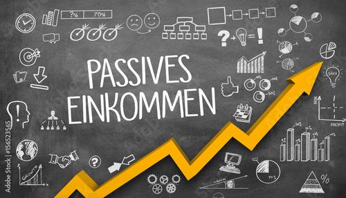 Fototapeta Passives Einkommen/ Blackboard obraz