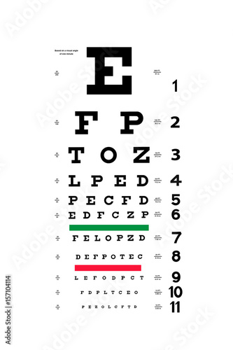 Eyesight Test Posters Wall Art Prints Buy Online At Europosters