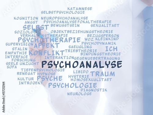 Fotografiet  Psychoanalyse