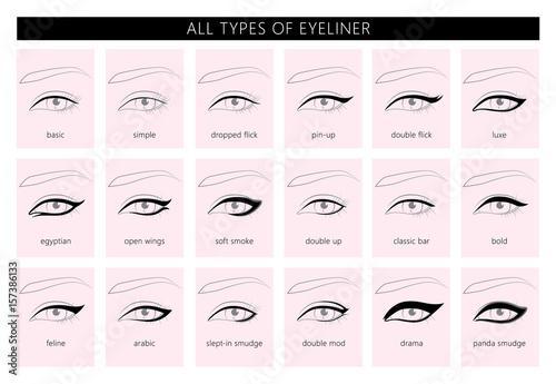 Fotografering  types of eyeliner