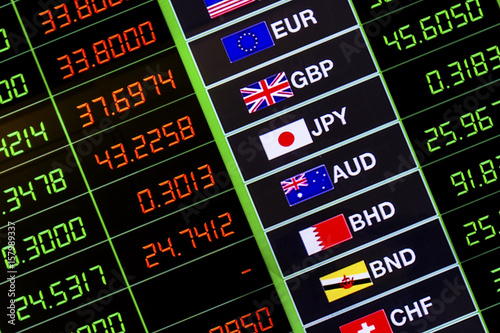 World Currency Exchange Rate On Digital Display Board