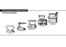 Evolution Of Clothes Iron