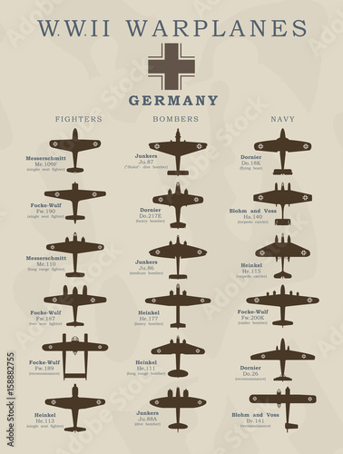 Slika na platnu World War II warplanes in vector silhouette line illustrations by coutries Nazi