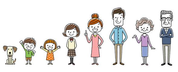 家族:セット
