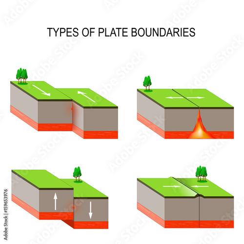 Vászonkép tectonic plate interactions