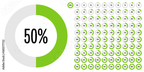 Photo  Set of circle percentage diagrams from 0 to 100 ready-to-use for web design, use