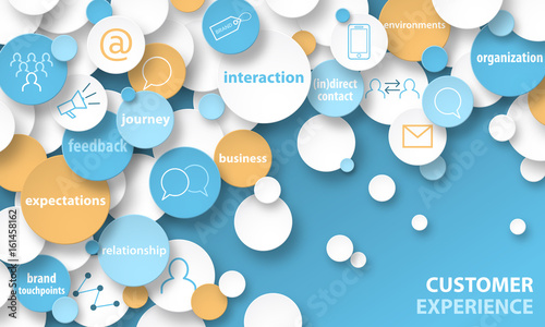 Fotomural  CUSTOMER EXPERIENCE Vector Concept Banner