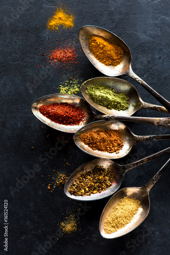 Poster Kruiden Spices